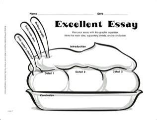 Pinterest how to write 5 paragraph essays